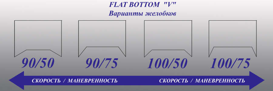FTB (flat bottom v)