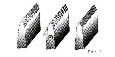 Форма режущей кромки ножа