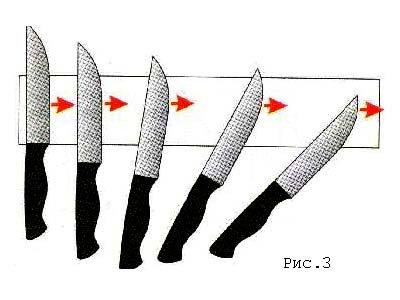 Движение ножа при заточке
